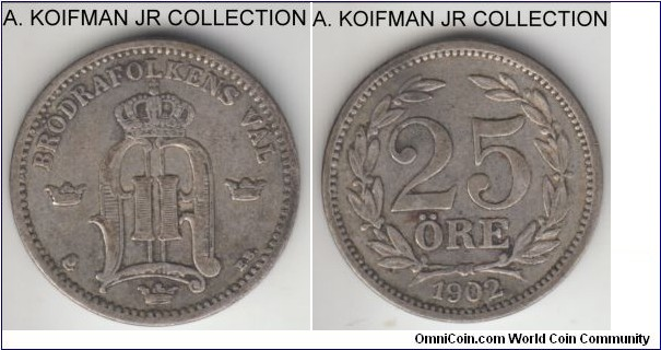 KM-739, 1902 Sweden 25 ore; silver, plain edge; Oscar II, average circulated, good fine or slightly better.