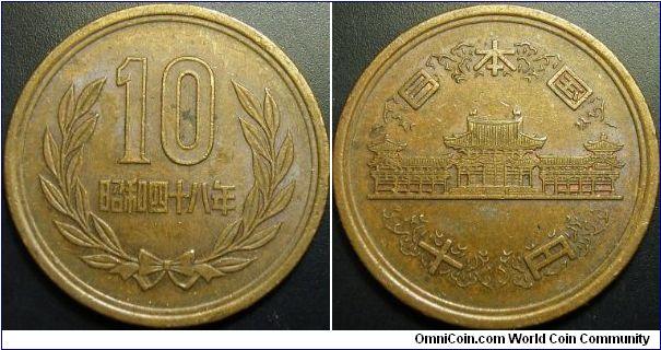Cincinnati Hookup Japanese Coins Identification Erie